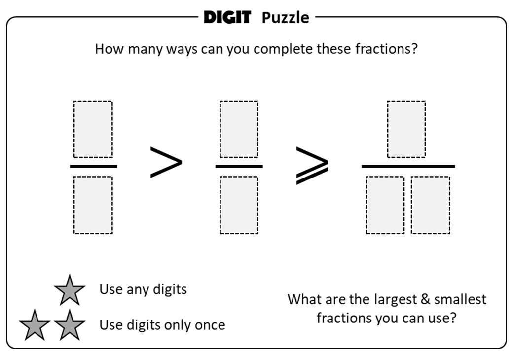 Fractions - Comparing - Inequalities - Digit Puzzle