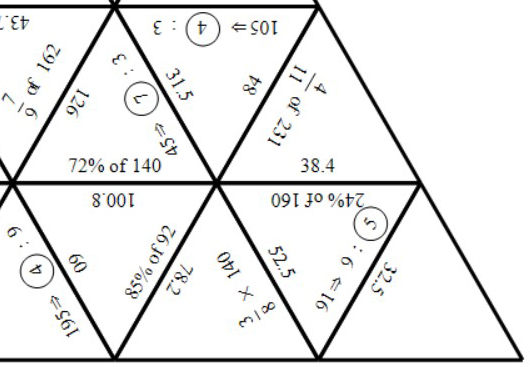 Fractions, Percentages & Ratios of Quantities - Calculator - Tarsia
