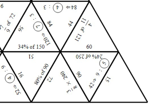 Fractions, Percentages & Ratios of Quantities - Non-Calculator - Tarsia