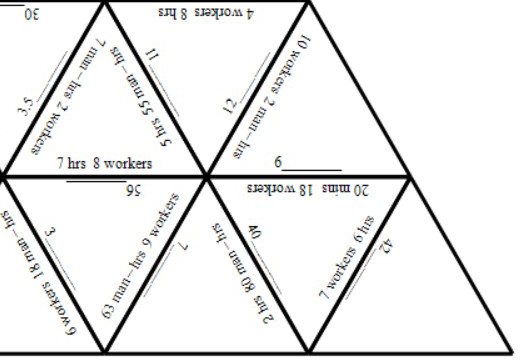 Man-Hours - Tarsia