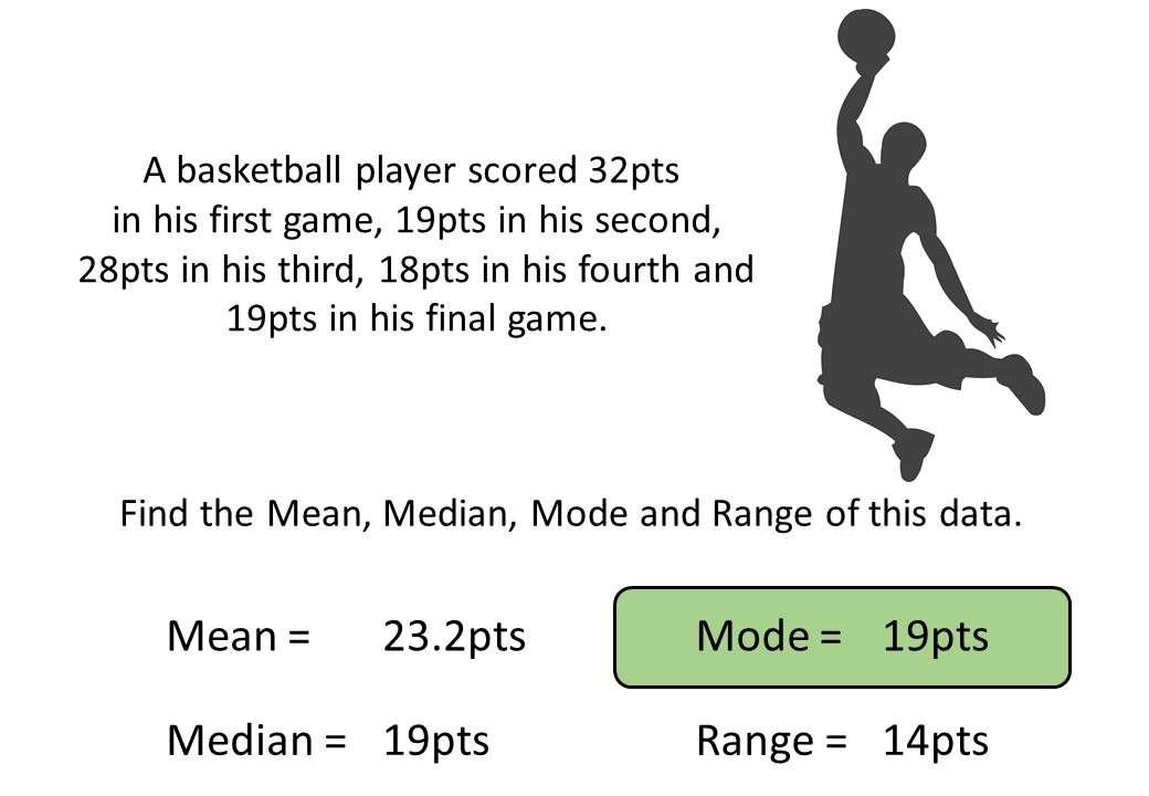 Mean, Median, Mode & Range - Bingo OA2