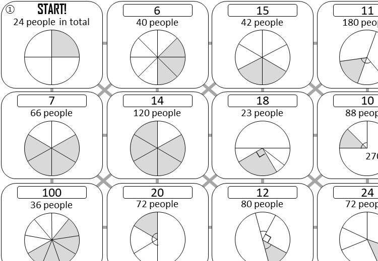 Pie Charts - Reading - Answer Maze