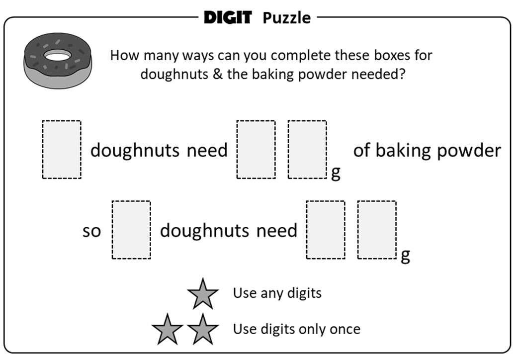 Proportion - Recipes - Non-Calculator - Digit Puzzle