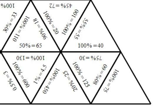 Reverse Percentage Quantity - Non-Calculator - Tarsia