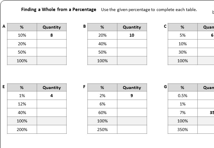 Reverse Percentage Quantity - Non-Calculator - Worksheet A