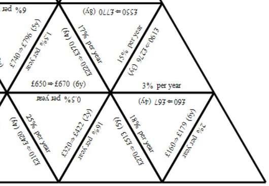 Simple Interest - Calculator - Tarsia