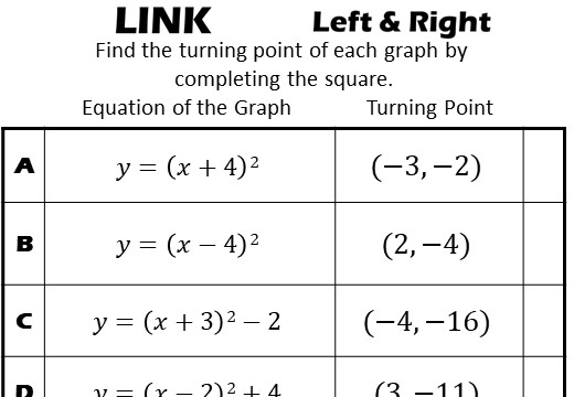 Turning Points by Completing the Square - Link