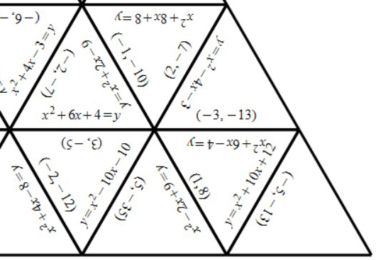 Turning Points by Completing the Square - Tarsia
