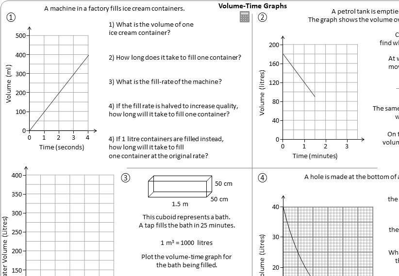 Volume-Time Graphs - Worksheet A