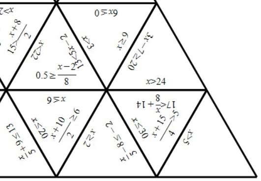 Single Linear Inequalities - Solving - Tarsia