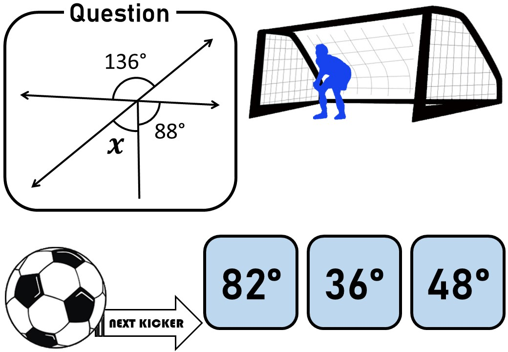 Angles - Vertically Opposite - Penalty Shootout