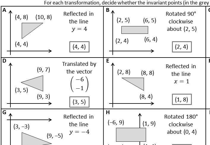 Invariant Points - Card Sort