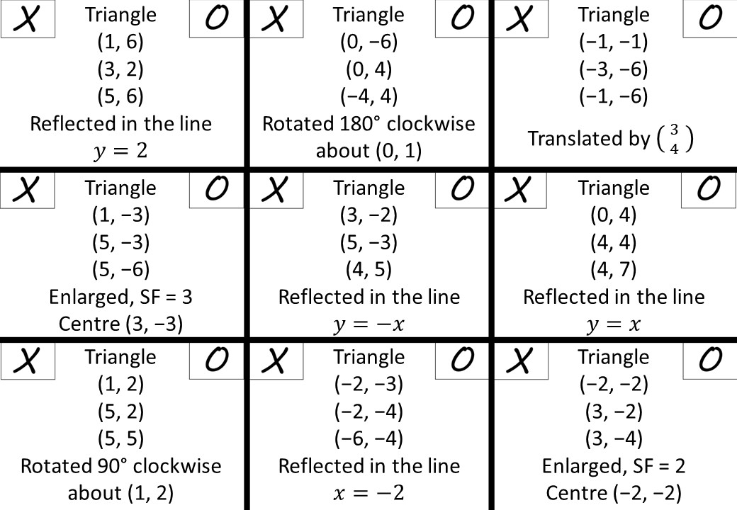 Invariant Points - Noughts & Crosses