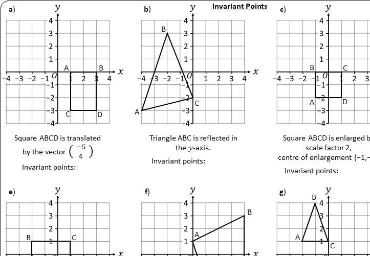 Invariant Points - Worksheet A