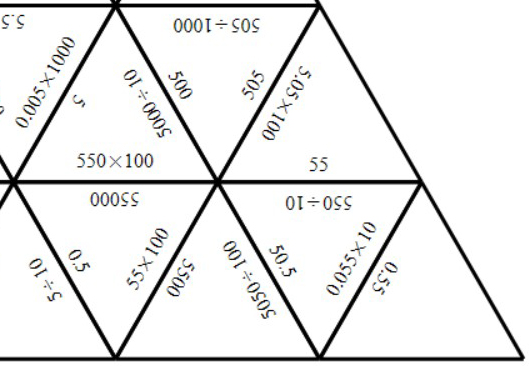 Integers & Decimals - Multiplying & Dividing by 10, 100, 1000 - Tarsia