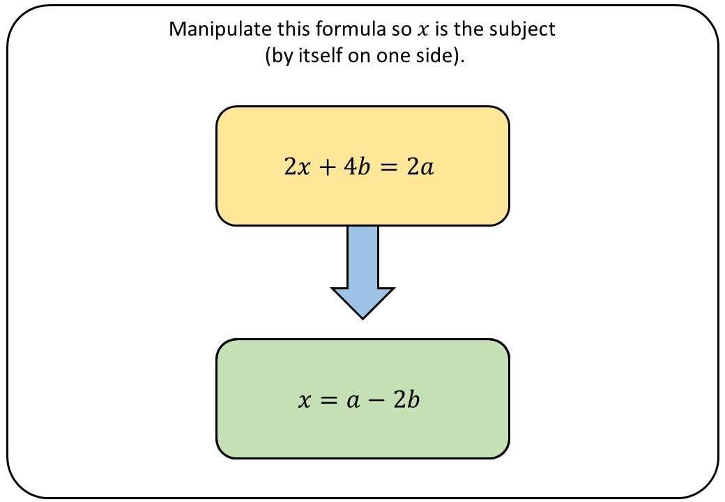 Manipulating Formulae - Bingo OA