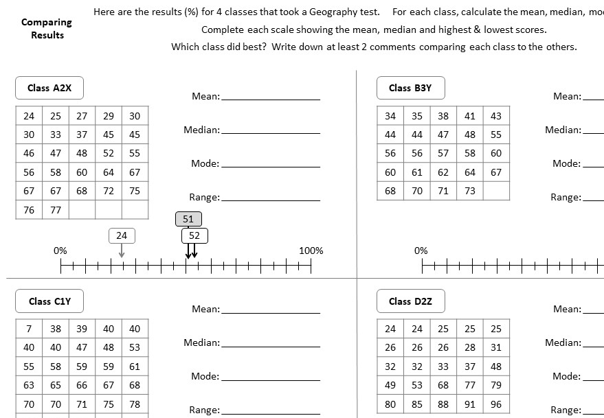 Comparing Data - Worksheet A