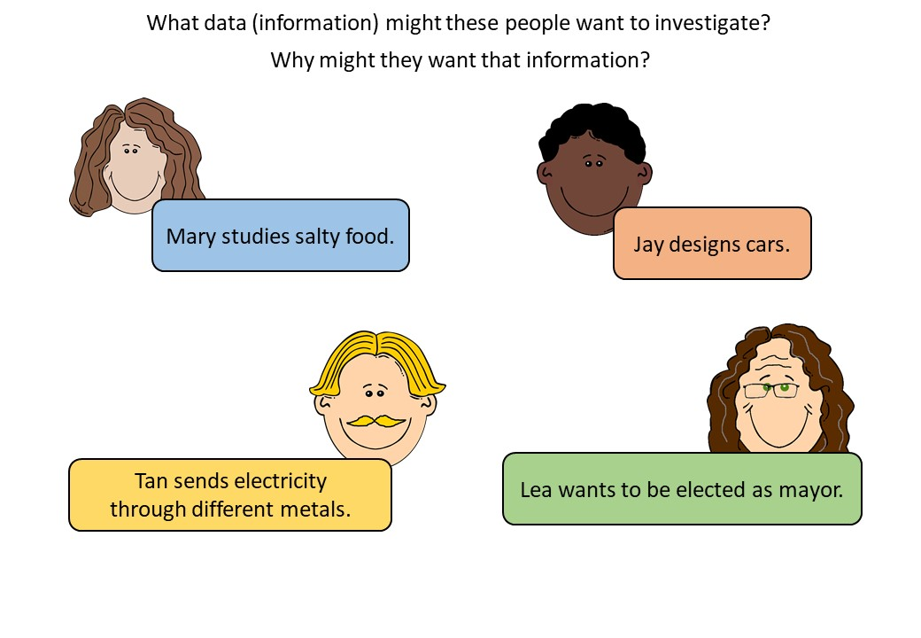 Data Collection - Introduction - Demonstration