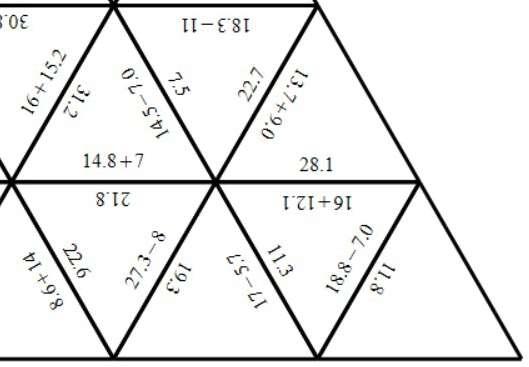 Decimals - With Integers - Adding & Subtracting - Tarsia
