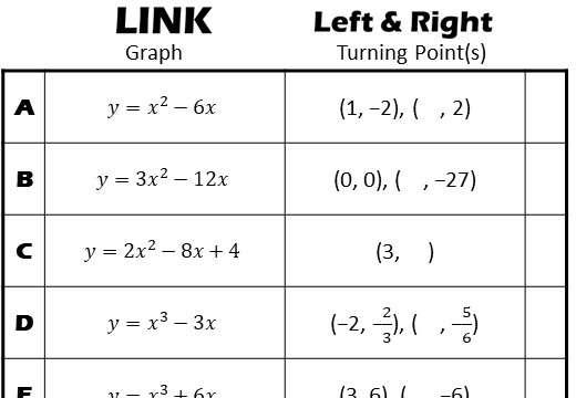 Differentiation - Link