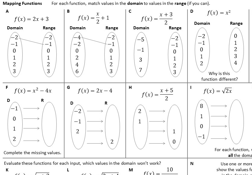 Evaluating Functions - IGCSE - Worksheet A