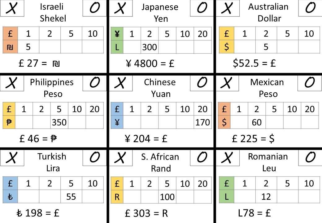 Exchange Rates - Non-Calculator - Noughts & Crosses