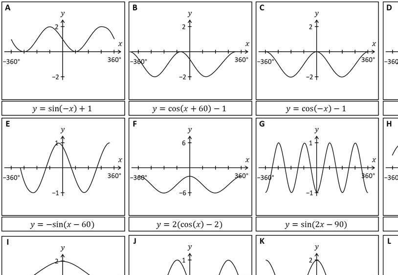 Graph Transformations - IGCSE - Card Match
