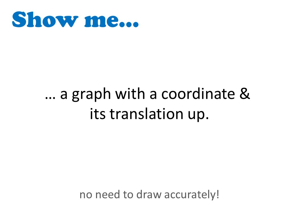 Graph Transformations - IGCSE - Show Me