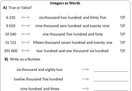 Integers as Words - Worksheet A
