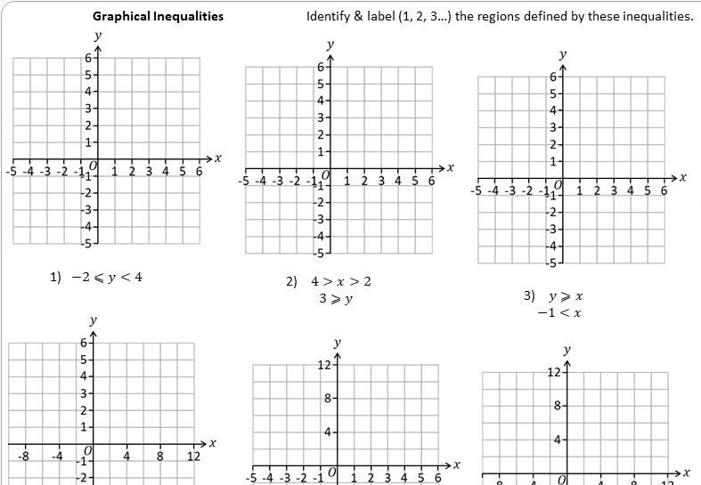 Linear Inequalities - Graphical - Unwanted Regions - Worksheet A