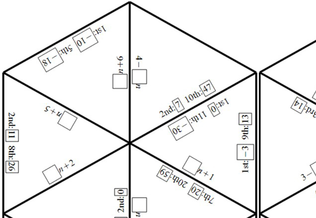 Linear Sequences - Finding from 2 Terms - Tarsia