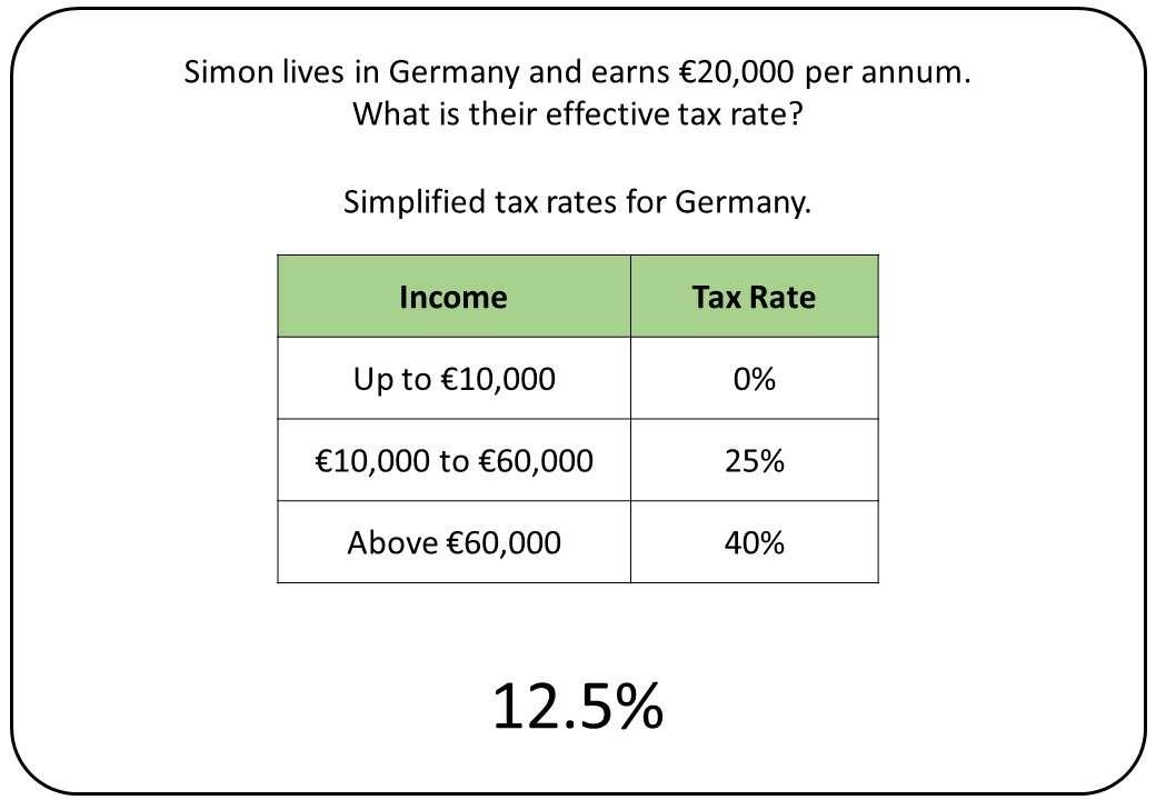 Marginal Tax - Bingo OA B