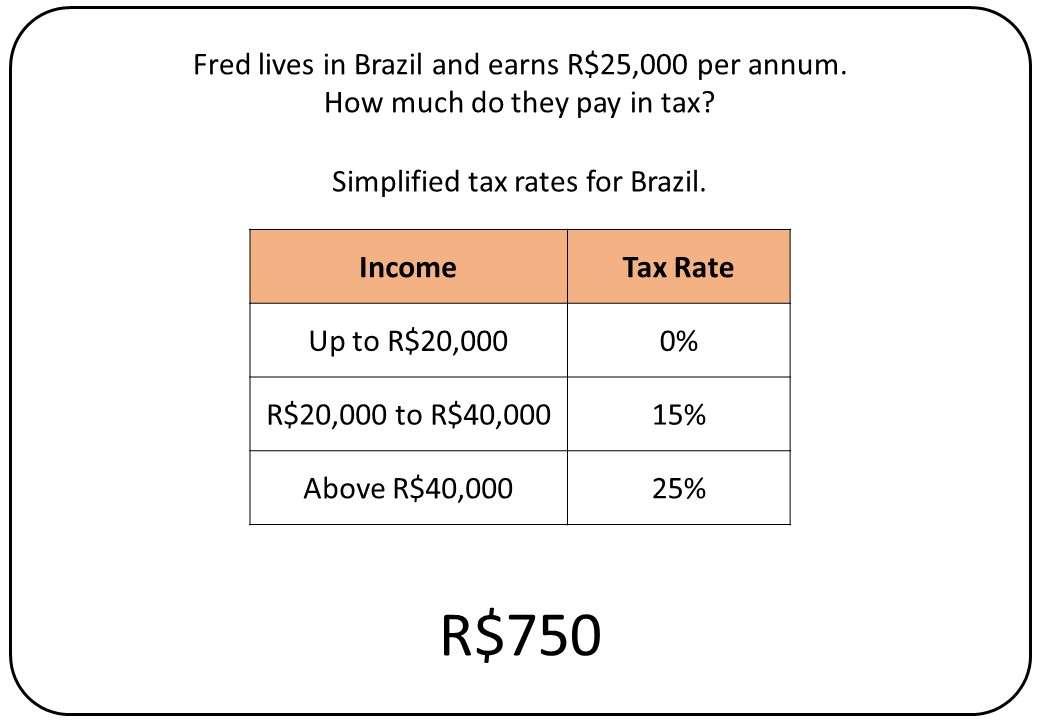 Marginal Tax - Bingo OA