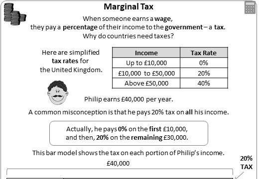 Marginal Tax - Worksheet A