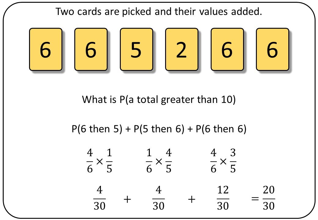 Probability - AND & OR with Listing - Bingo M