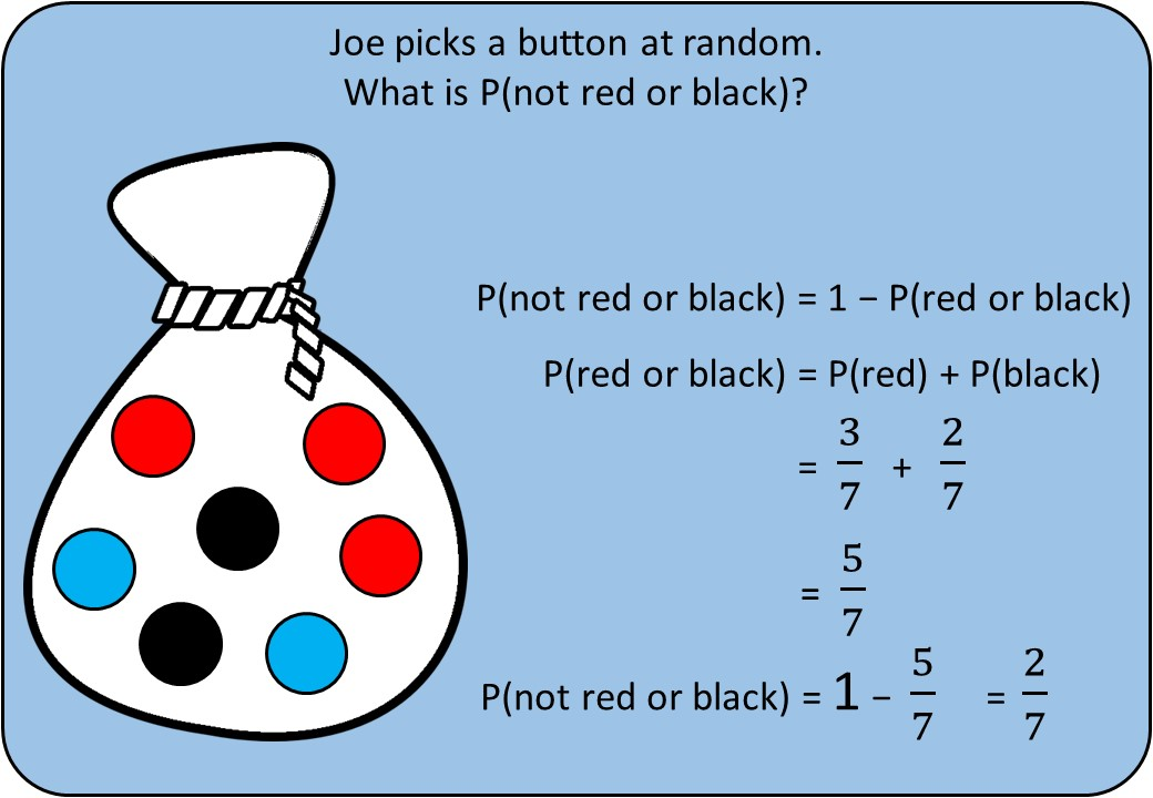 Probability - Addition Law - Bingo M