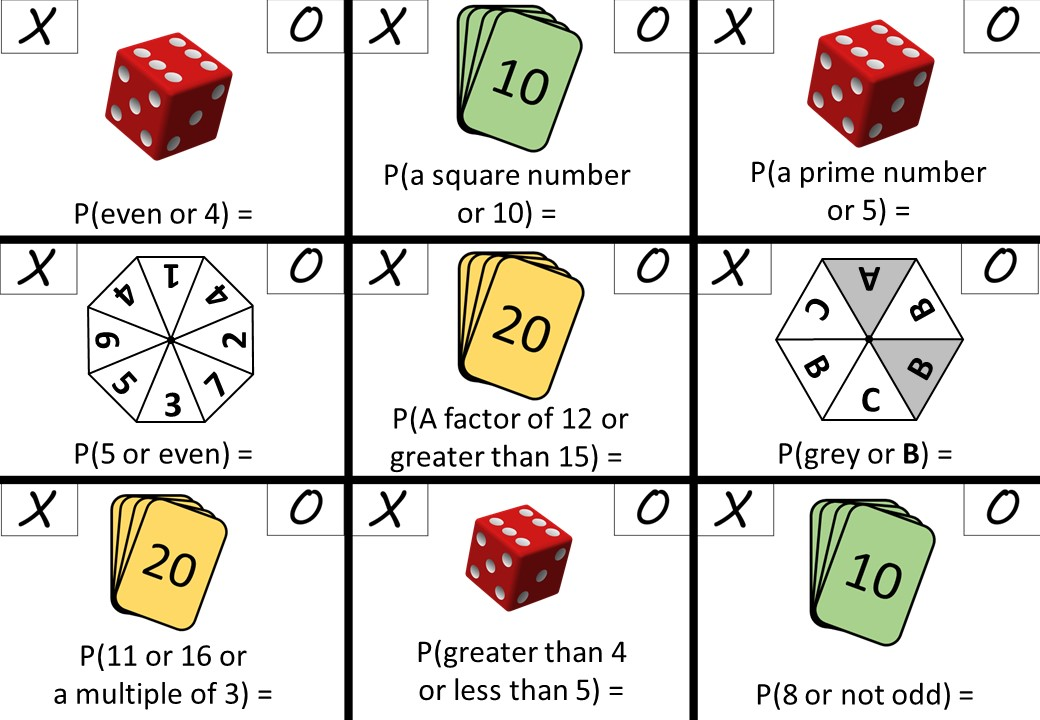 Probability - Addition Law - Noughts & Crosses B
