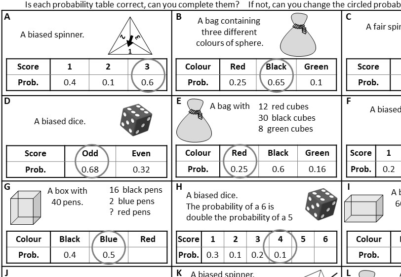 Probability - Exhaustive Events - Card Sort