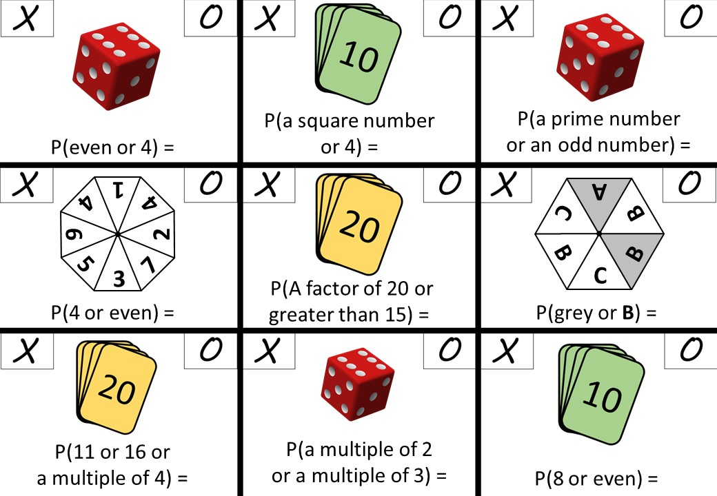 Probability - General Addition Law - Noughts & Crosses