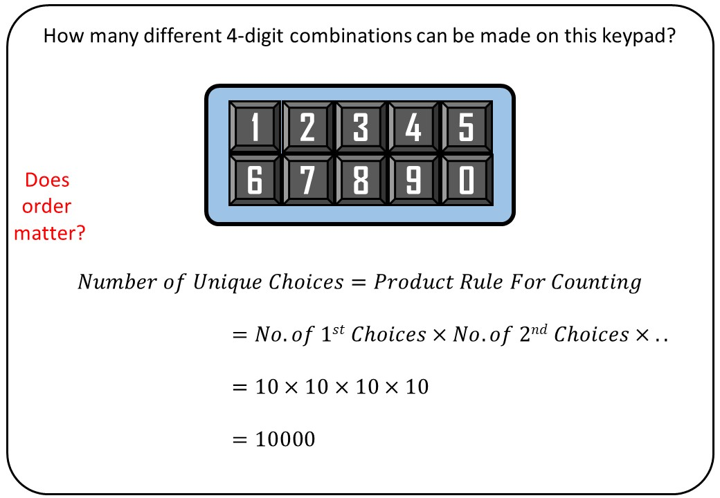 Product Rule for Counting - Bingo M