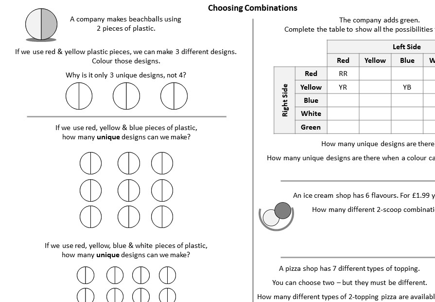 Product Rule for Counting - Worksheet B