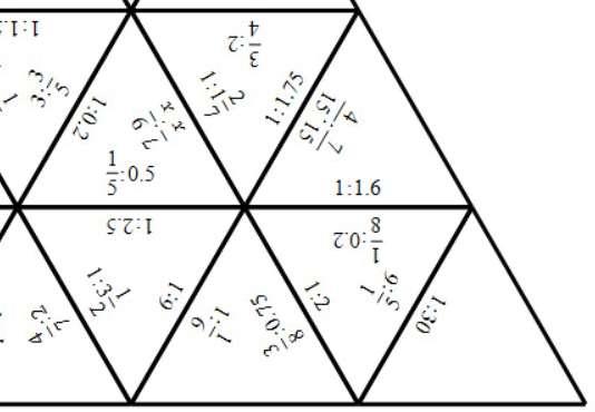 Ratio - Simplifying - 1 to n - Tarsia