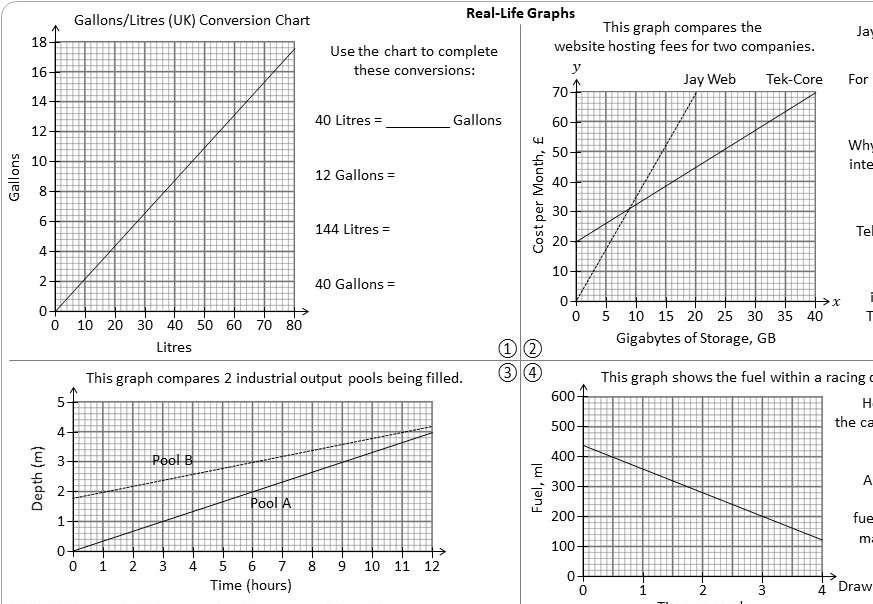 Real-Life Graphs - Mixed - Worksheet A