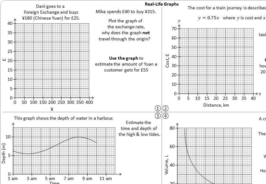 Real-Life Graphs - Mixed - Worksheet B