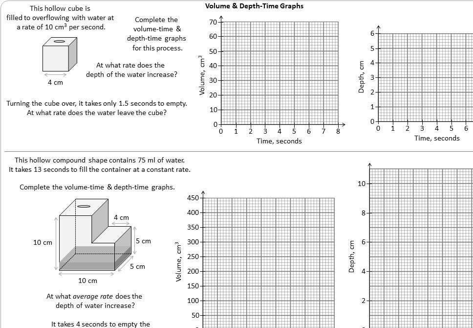Real-Life Graphs - Mixed - Worksheet C