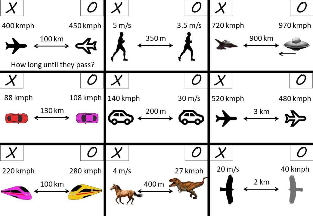 Relative Speeds - Noughts & Crosses