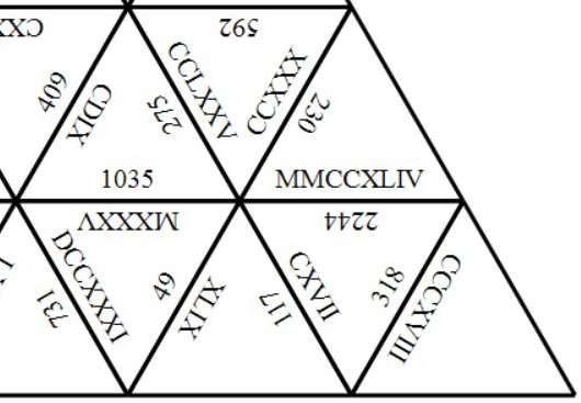 Roman Numerals - Tarsia