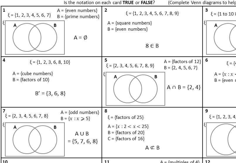 Set Notation - IGCSE - Card Sort