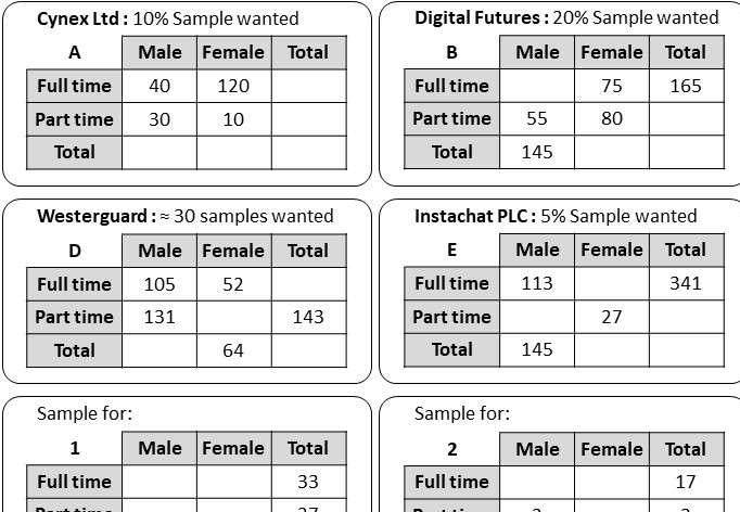 Stratified Sampling - Card Match