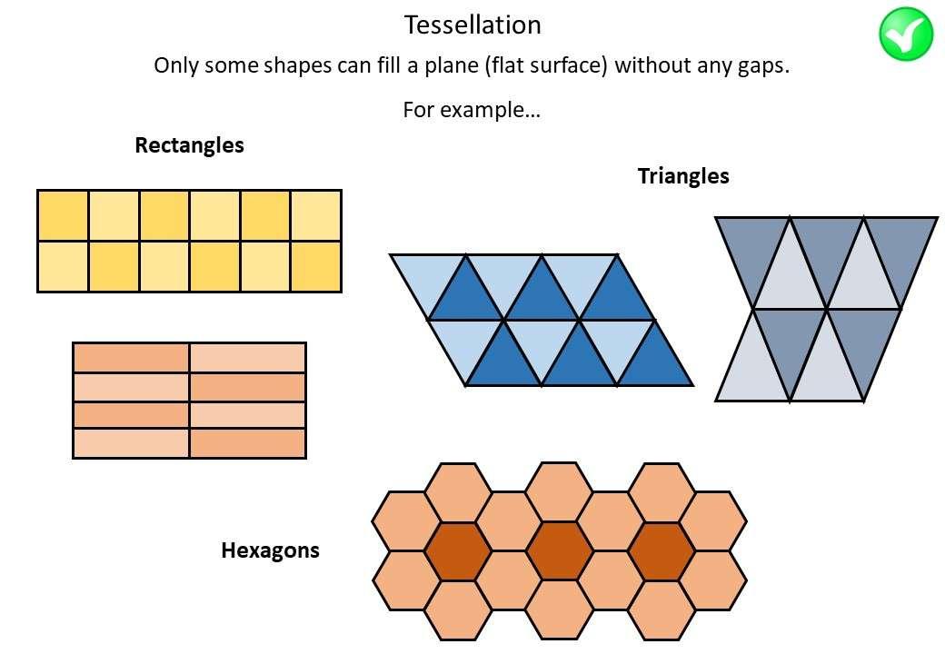 Tessellations - Demonstration